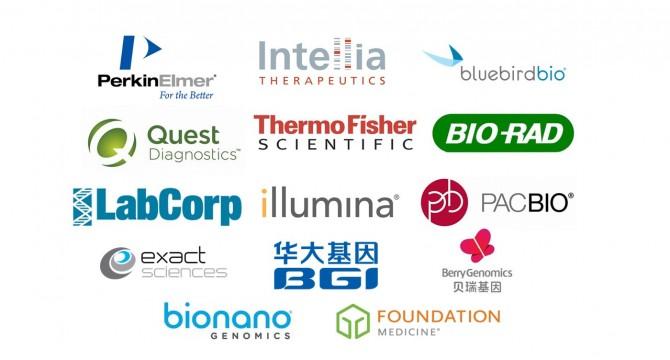 竞争格局改写进行时   13家基因行业上市公司Q3财报解读