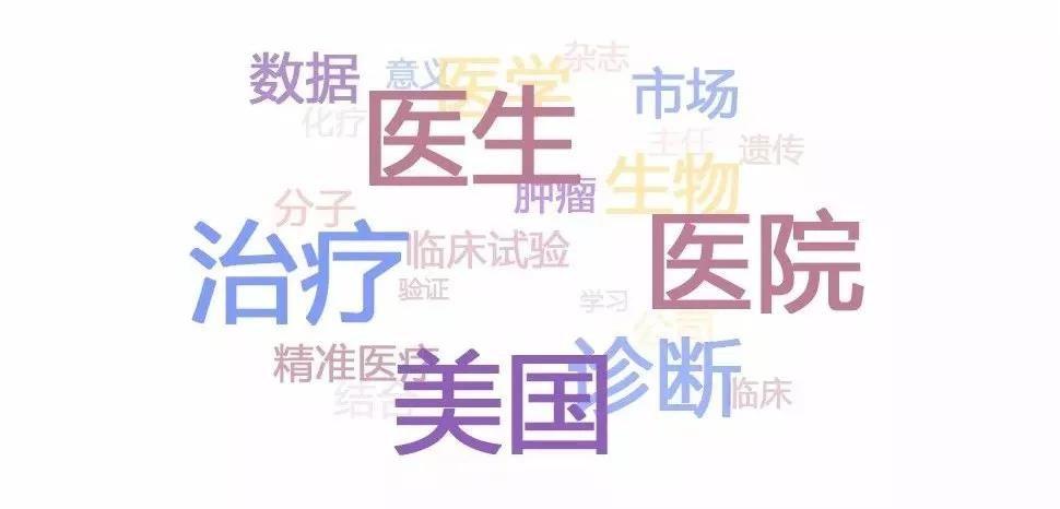 中国肿瘤精准医学交流群:肿瘤领域五大热点和新春寄语