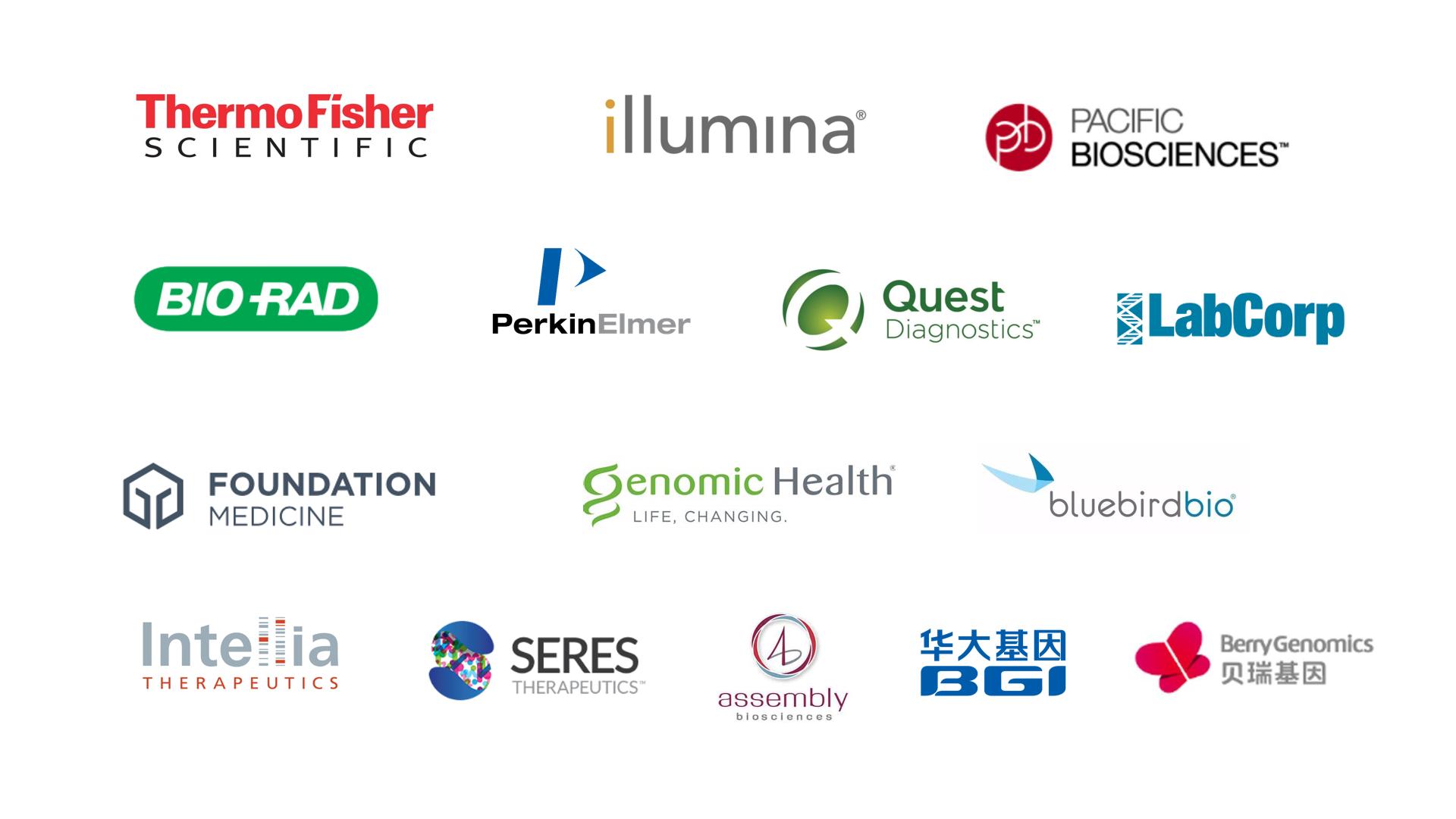 行研 | 3张图看15家基因行业上市公司Q1财报