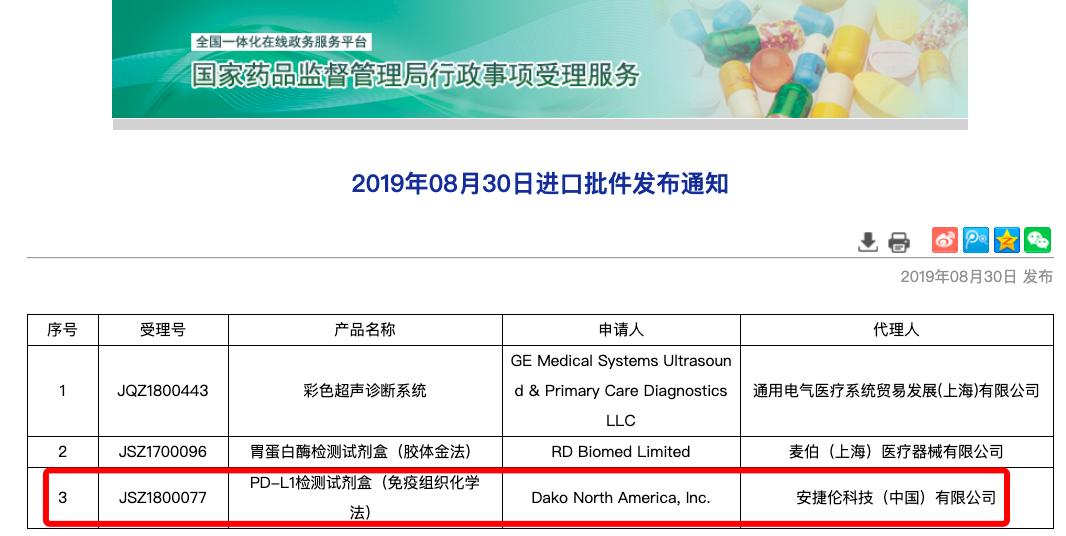 肿瘤免疫诊疗里程碑:中国批准首个PD-L1检测试剂盒!